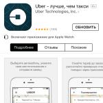 Приложение такси Uber