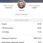 Поездка на такси Uber